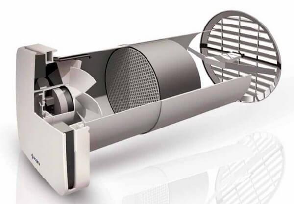 прибор для принудительной вентиляции