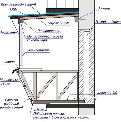 проект балкона