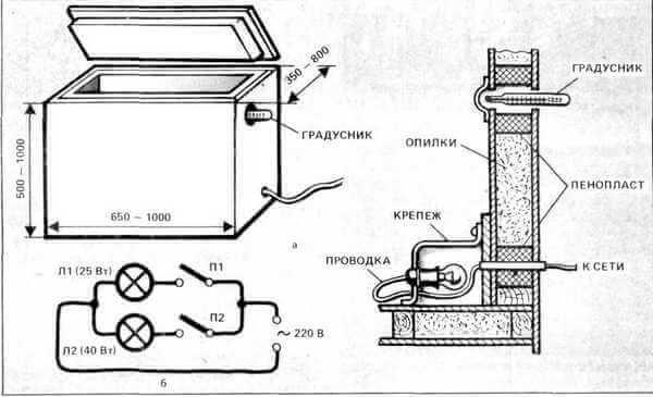 схема балконного погребка