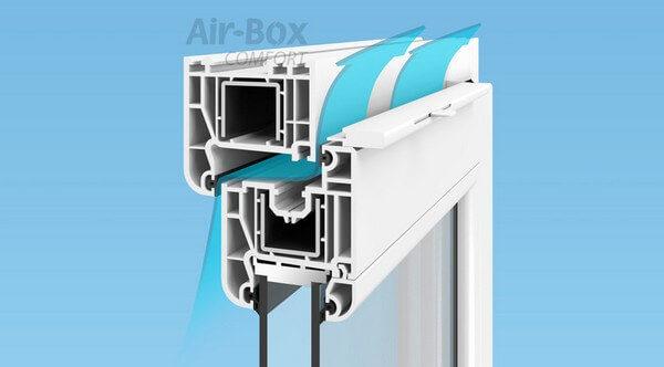 клапан для микропроветривания Air-Box Комфорт