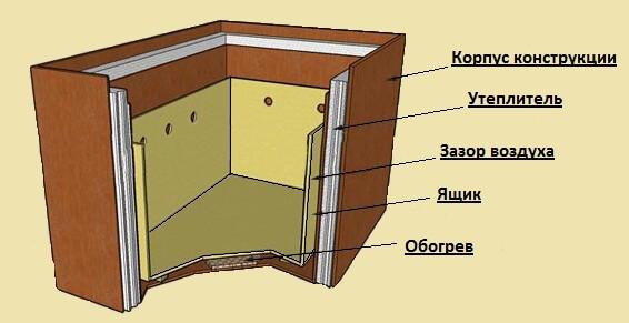 устройство балконного погребка