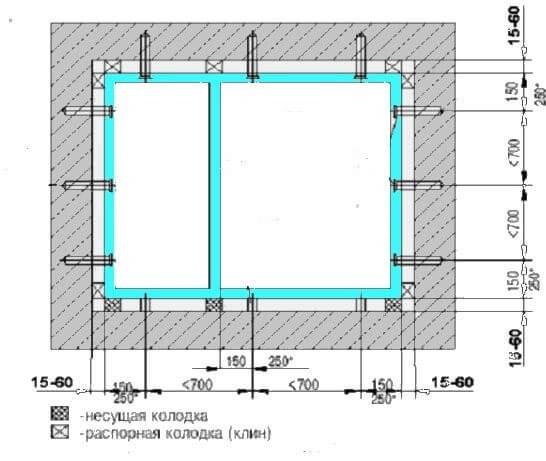 Схема размещения крепежей