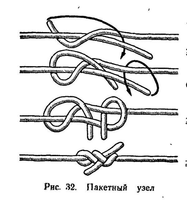 узлы для бельевой веревки