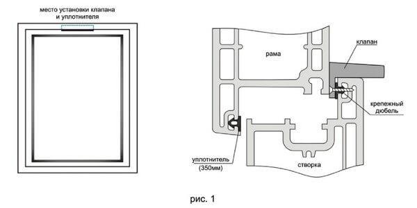 монтаж приточного клапана на окно