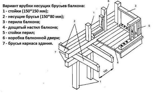чертеж деревянного ограждения балкона
