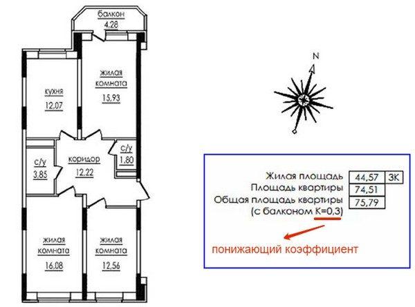 общая площадь квартиры