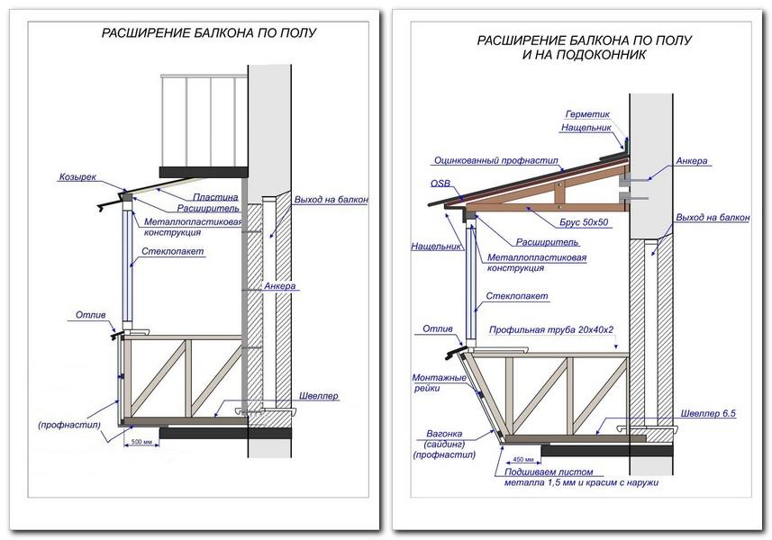 схемы расширения балконов по полу и по подоконнику